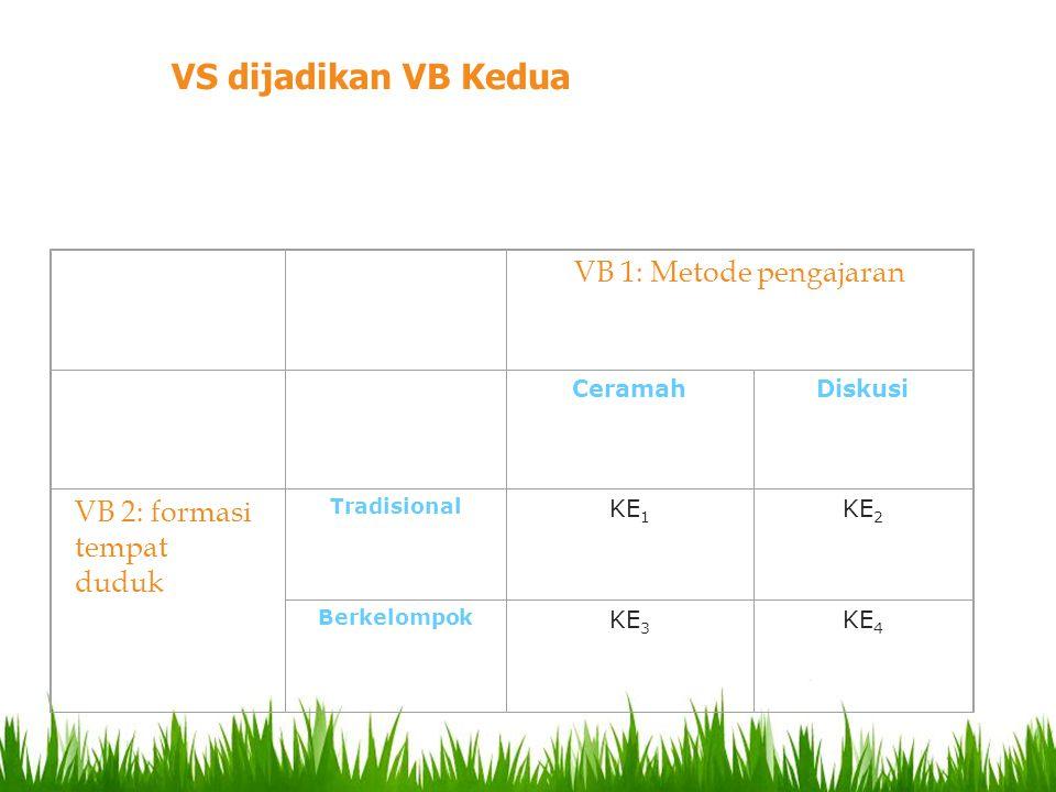VS dijadikan VB Kedua VB 1: Metode pengajaran