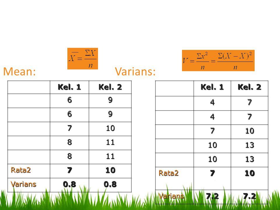 Mean: Varians: Kel. 1 Kel. 2 6 9 7 10 8 11 0.8 Kel. 1 Kel. 2 4 7 10 13