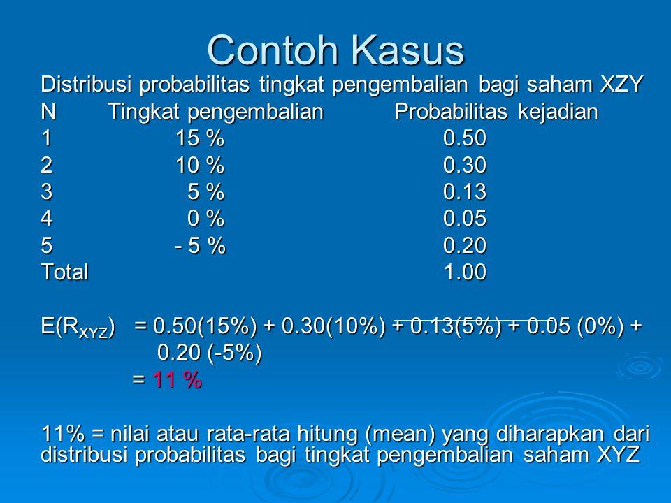 Contoh Kasus Distribusi probabilitas tingkat pengembalian bagi saham XZY. N Tingkat pengembalian Probabilitas kejadian.
