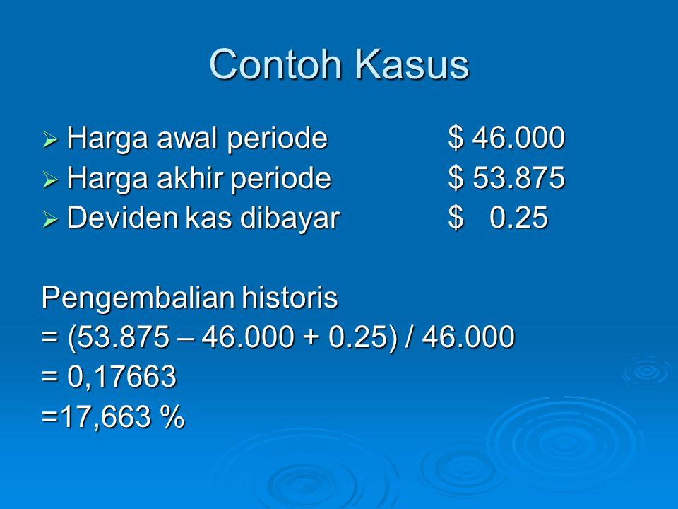 Contoh Kasus Harga awal periode $ 46.000 Harga akhir periode $ 53.875