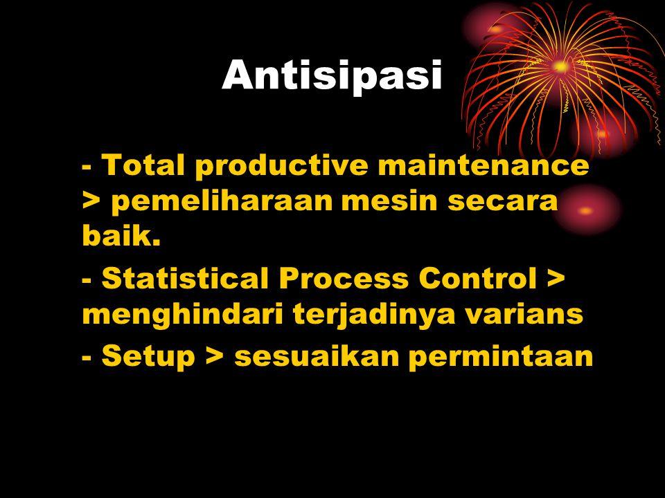 Antisipasi - Total productive maintenance > pemeliharaan mesin secara baik. - Statistical Process Control > menghindari terjadinya varians.