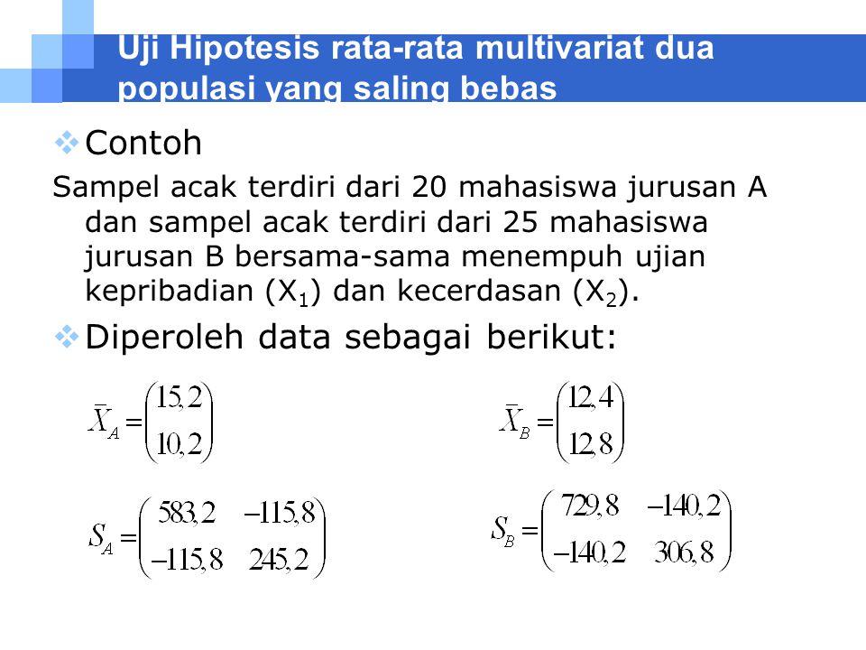 Uji Hipotesis rata-rata multivariat dua populasi yang saling bebas