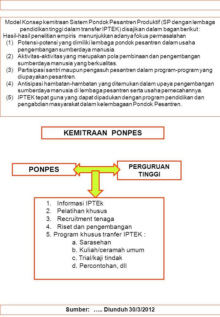 KEMITRAAN PONPES PONPES