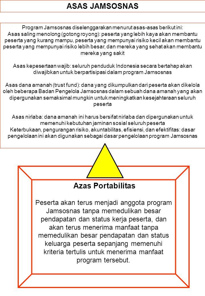 Program Jamsosnas diselenggarakan menurut asas-asas berikut ini: