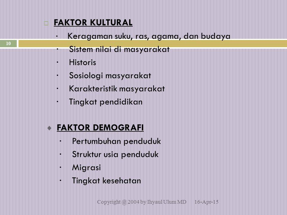 · Sistem nilai di masyarakat · Historis · Sosiologi masyarakat