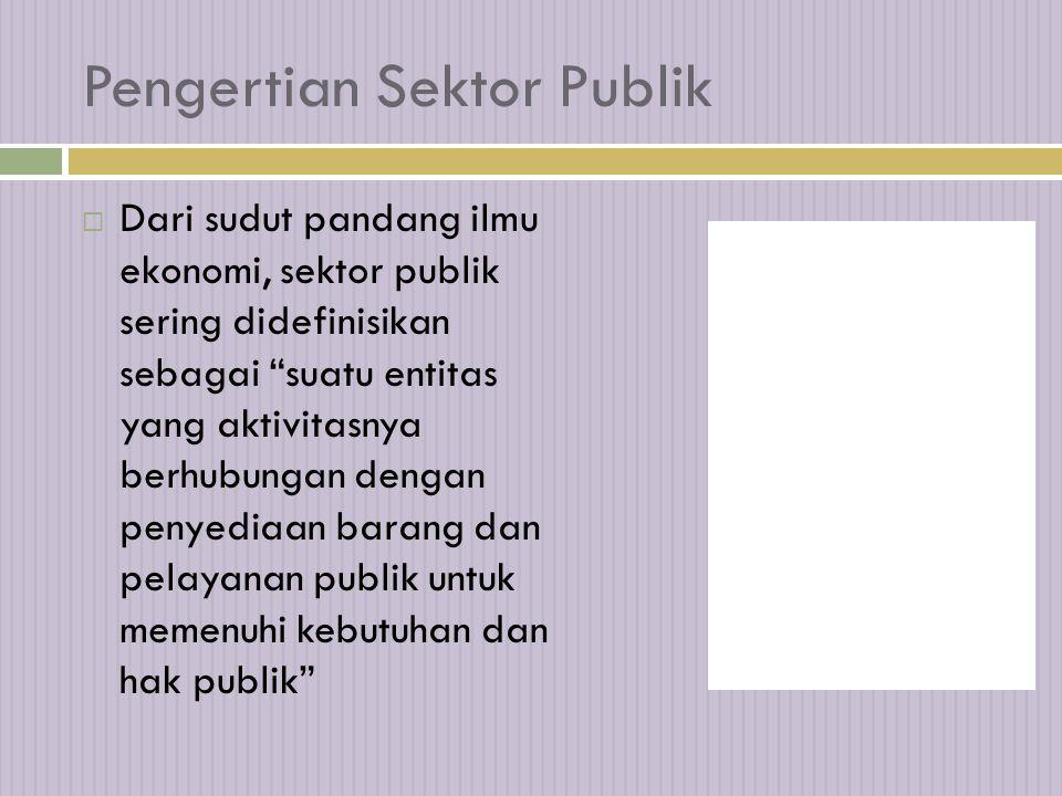 Pengertian Sektor Publik