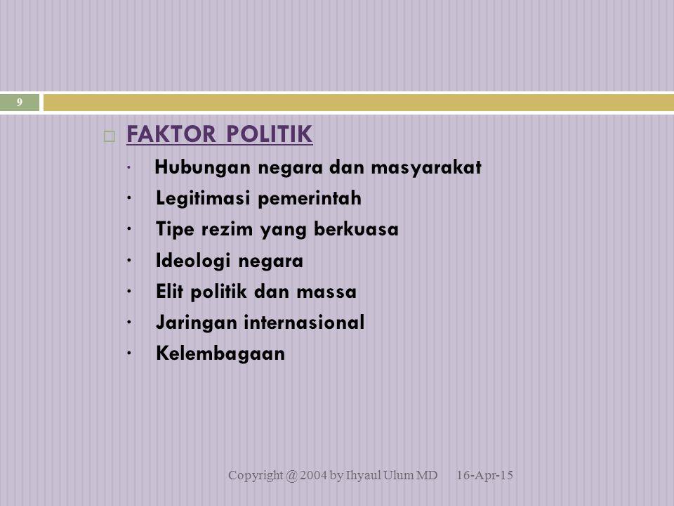 FAKTOR POLITIK · Legitimasi pemerintah · Tipe rezim yang berkuasa