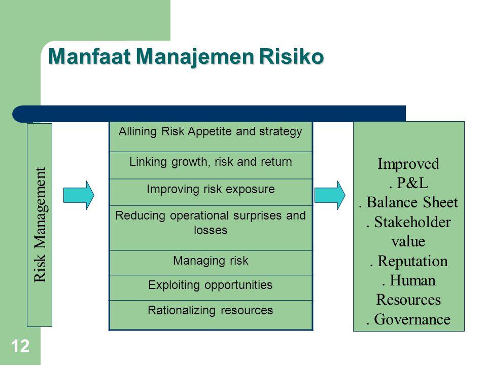 Forex exposure dan manajemen risiko