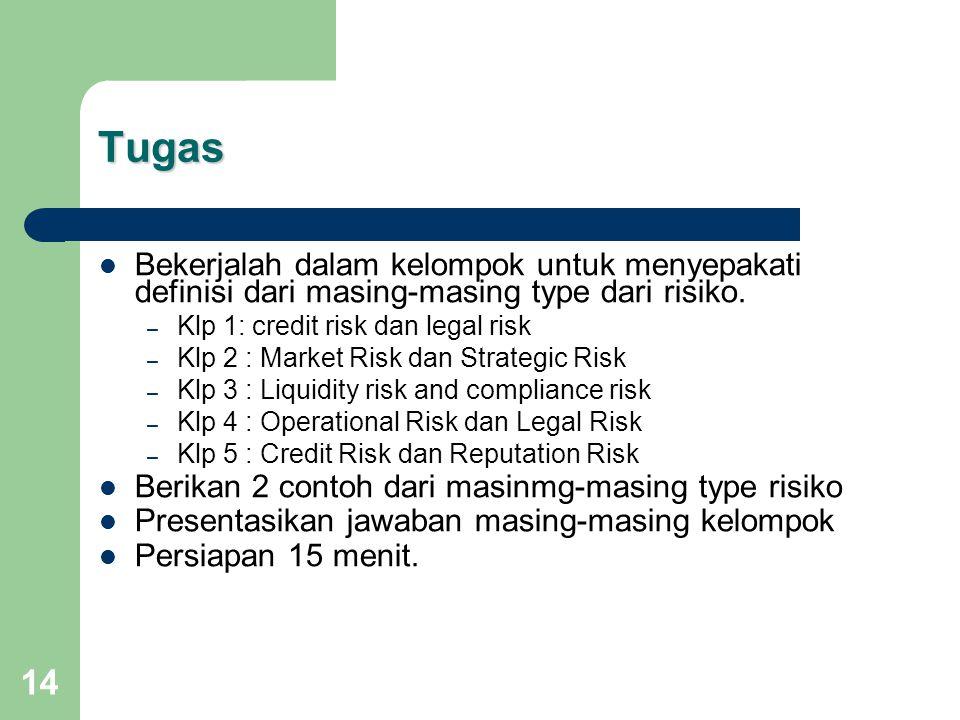Tugas Bekerjalah dalam kelompok untuk menyepakati definisi dari masing-masing type dari risiko. Klp 1: credit risk dan legal risk.