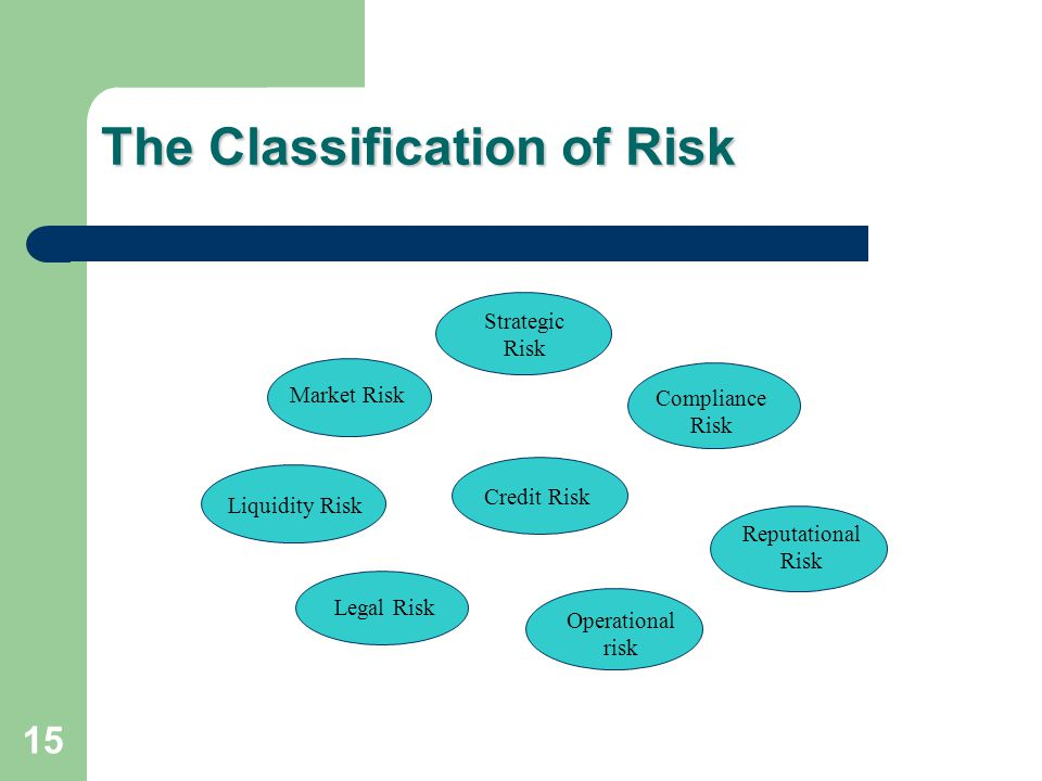 The Classification of Risk