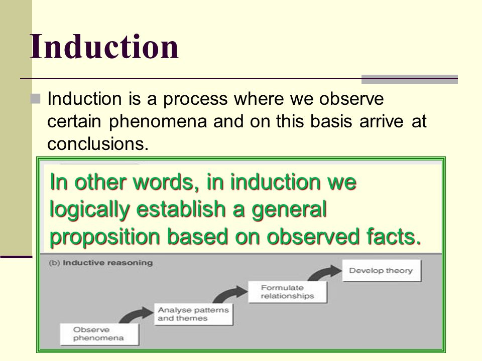 Induction Induction is a process where we observe certain phenomena and on this basis arrive at conclusions.
