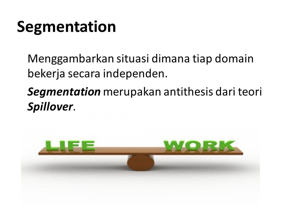 Segmentation Menggambarkan situasi dimana tiap domain bekerja secara independen.