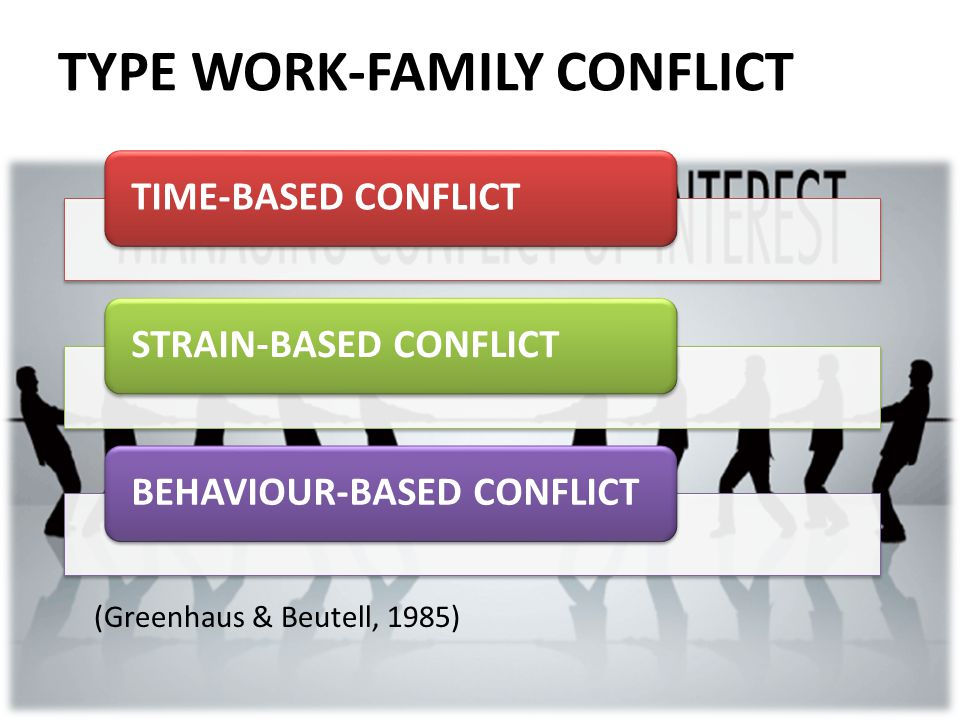 TYPE WORK-FAMILY CONFLICT