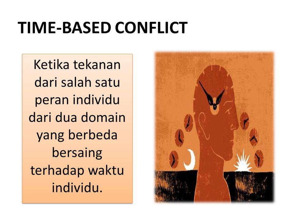 TIME-BASED CONFLICT Ketika tekanan dari salah satu peran individu dari dua domain yang berbeda bersaing terhadap waktu individu.