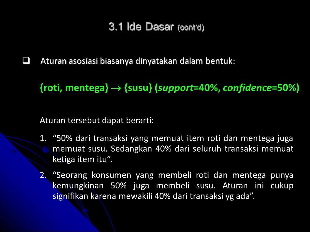 {roti, mentega}  {susu} (support=40%, confidence=50%)