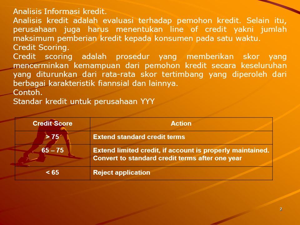 Analisis Informasi kredit.