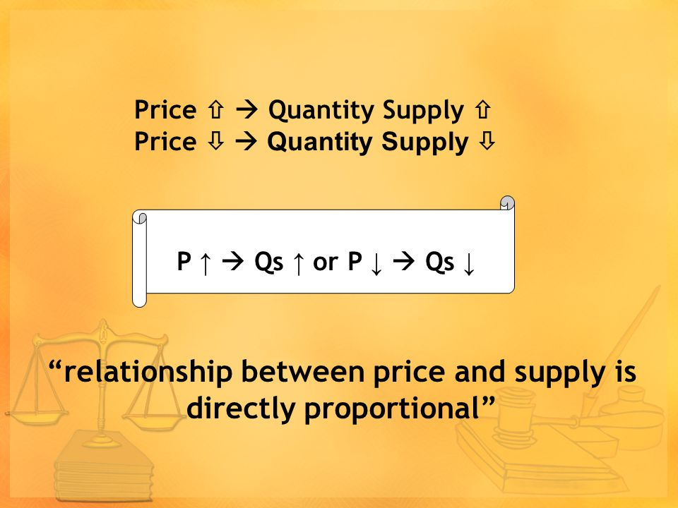 Price   Quantity Supply  Price   Quantity Supply 