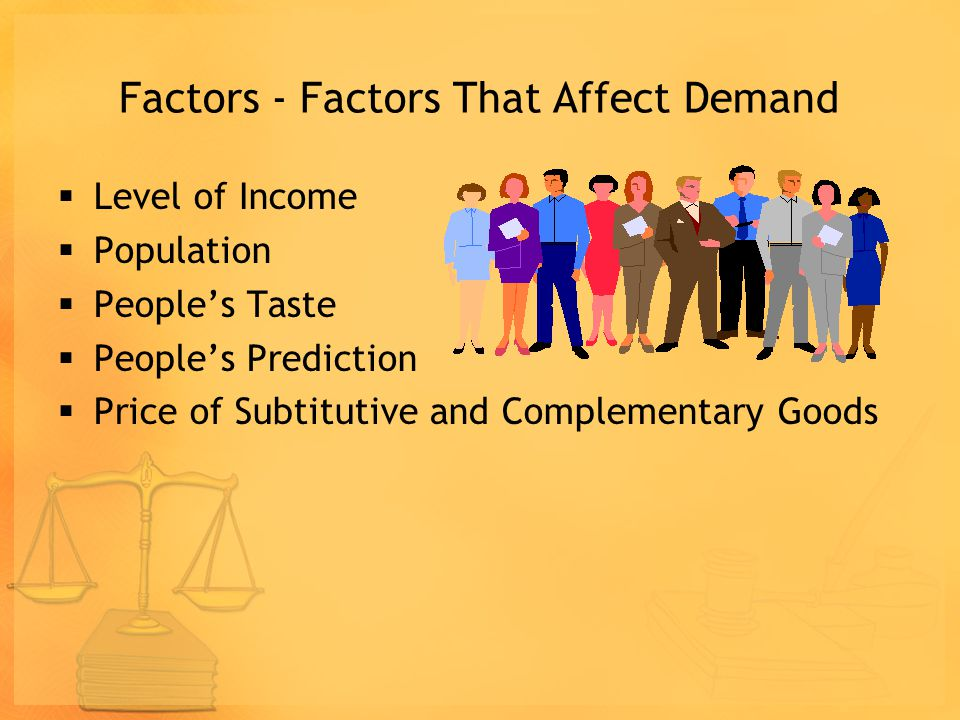 Factors - Factors That Affect Demand