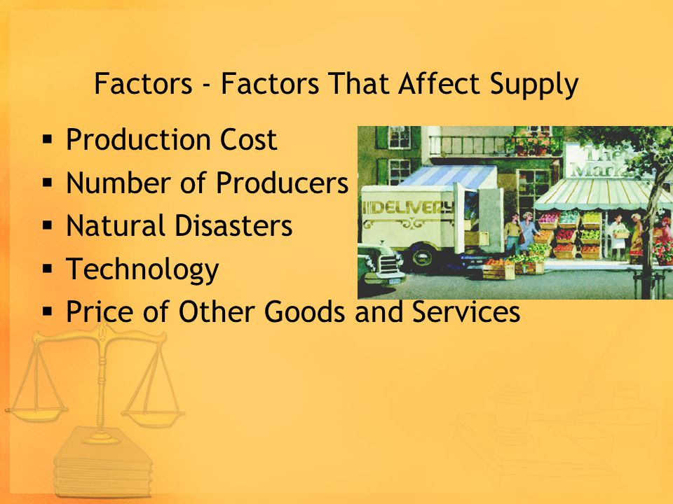 Factors - Factors That Affect Supply