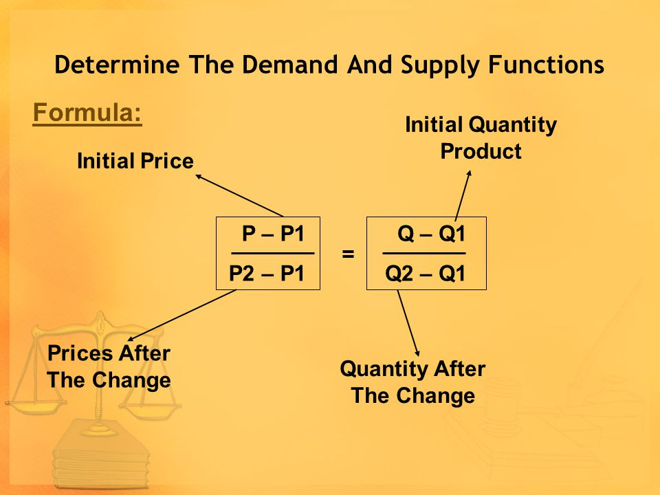 Determine The Demand And Supply Functions