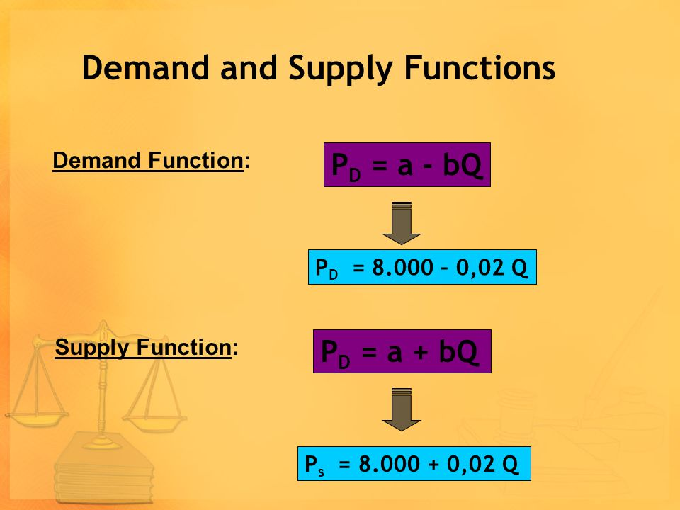 Demand and Supply Functions