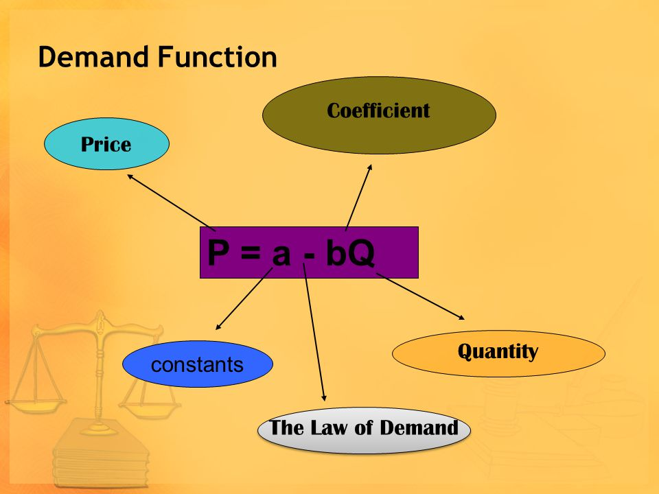 P = a - bQ Demand Function Coefficient Price Quantity constants