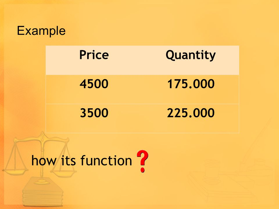 Example Price Quantity 4500 175.000 3500 225.000 how its function