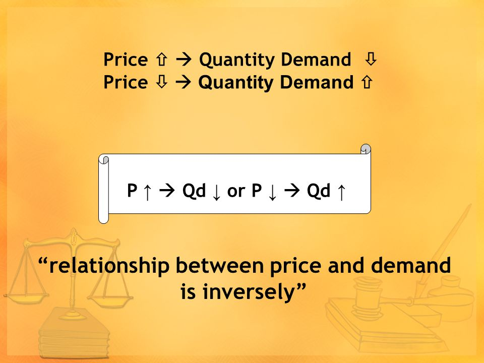 Price   Quantity Demand  Price   Quantity Demand 