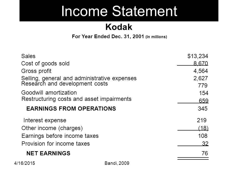 Income Statement Kodak Sales $13,234 Cost of goods sold 8,670