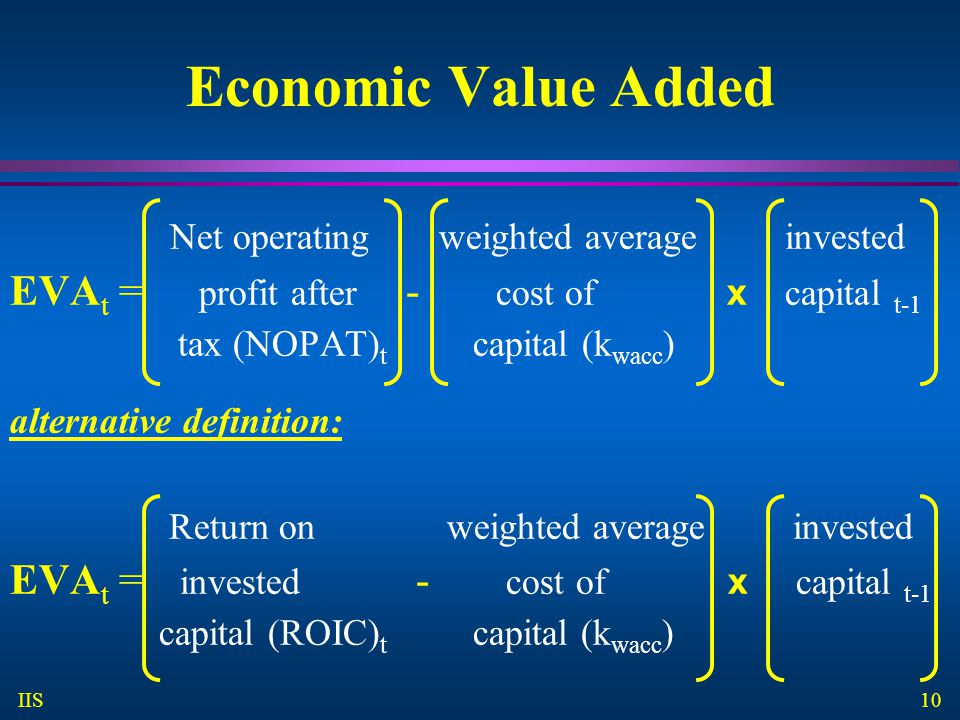 Economic Value Added Net operating weighted average invested