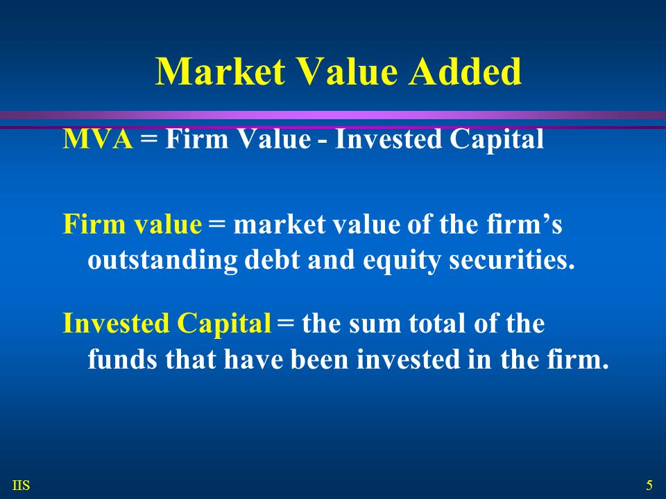 Market Value Added