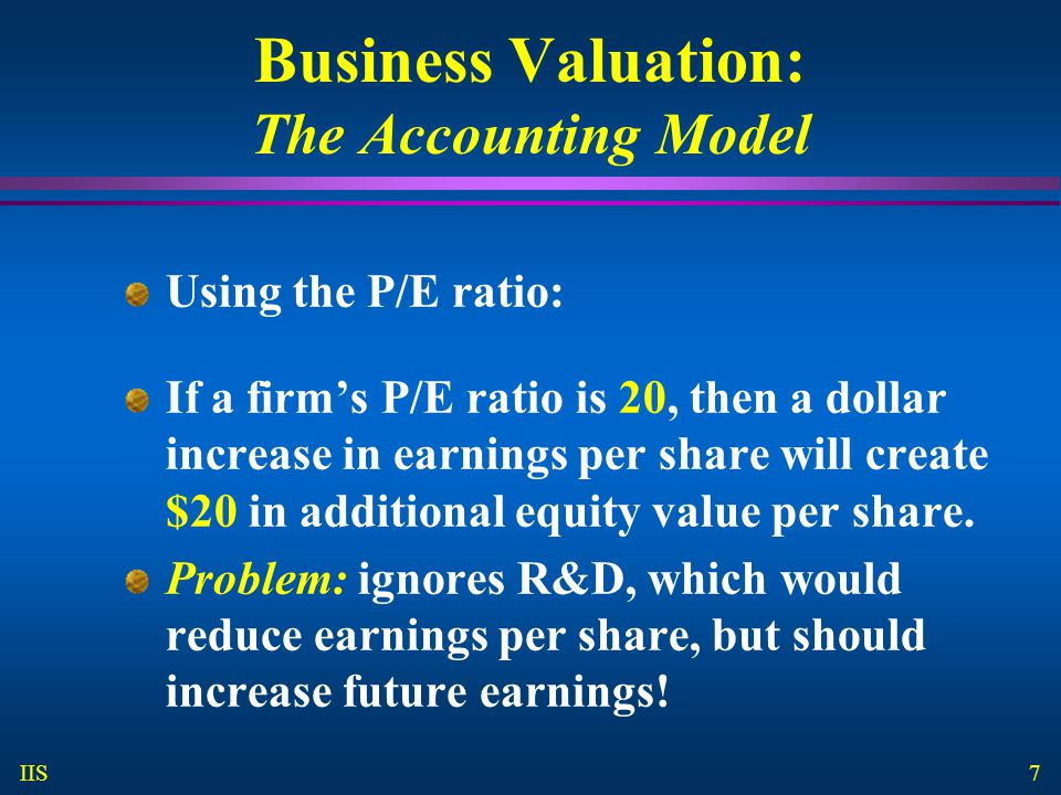 Business Valuation: The Accounting Model