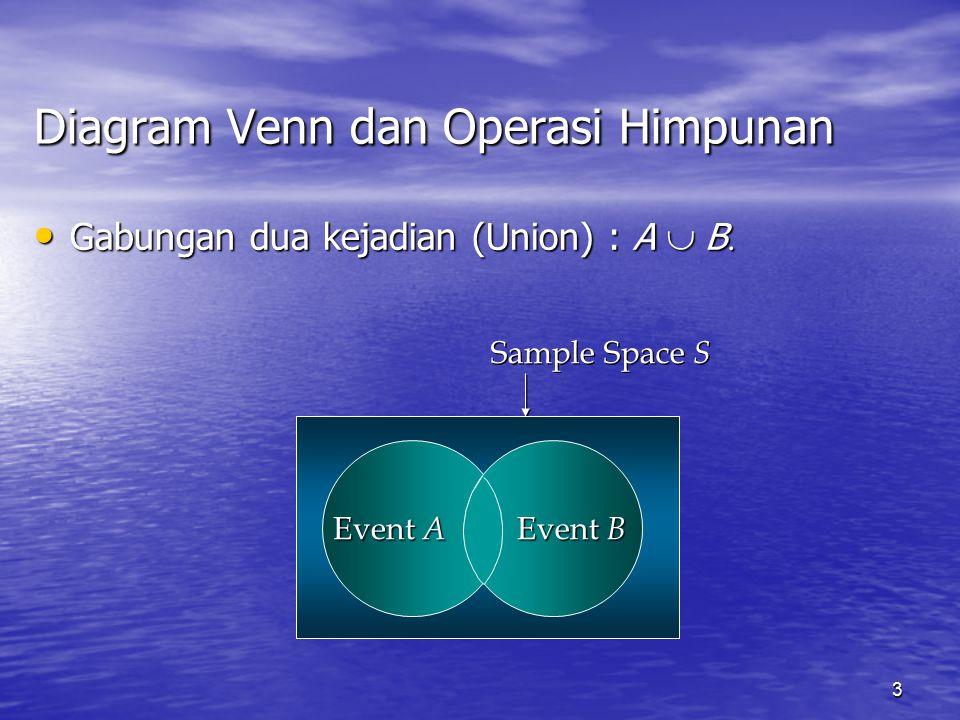 Diagram Venn dan Operasi Himpunan