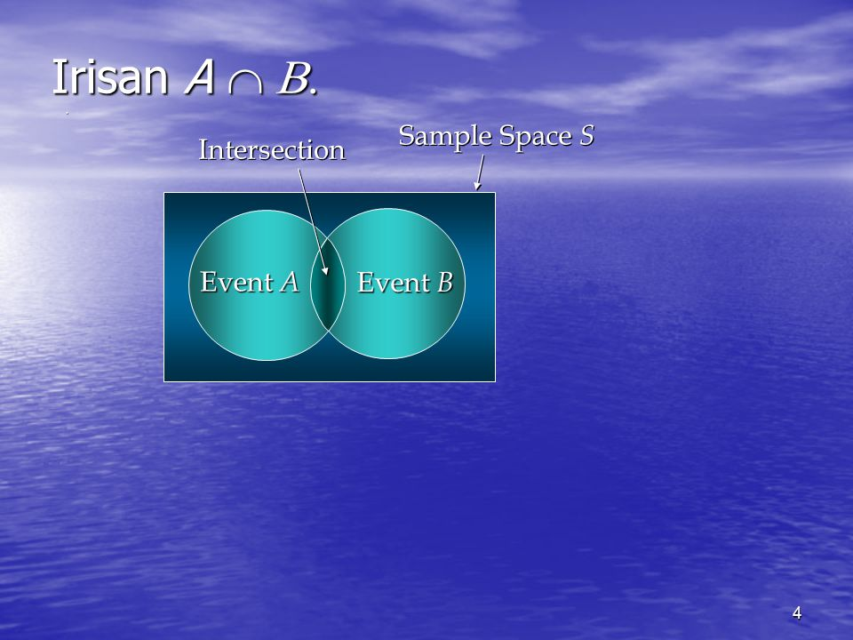 Irisan A  . Sample Space S Intersection Event A Event B