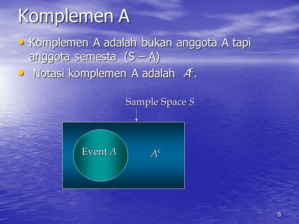 Komplemen A Komplemen A adalah bukan anggota A tapi anggota semesta (S – A) Notasi komplemen A adalah Ac.
