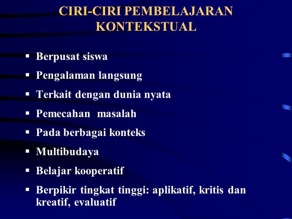 CIRI-CIRI PEMBELAJARAN KONTEKSTUAL