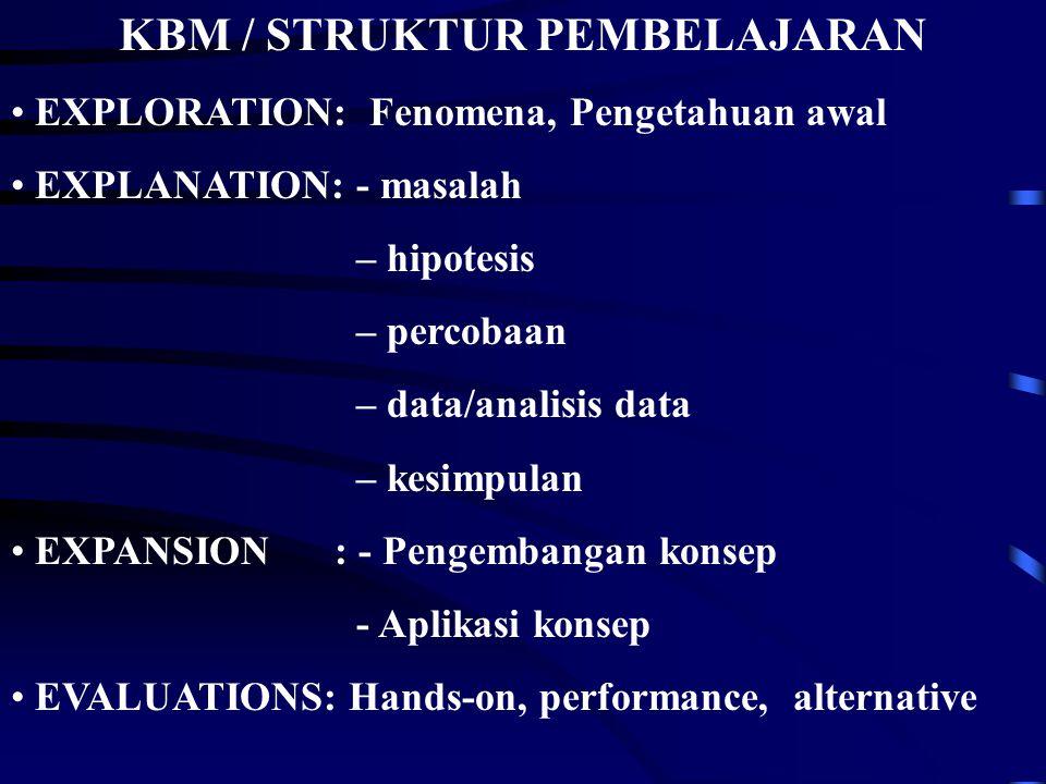 KBM / STRUKTUR PEMBELAJARAN