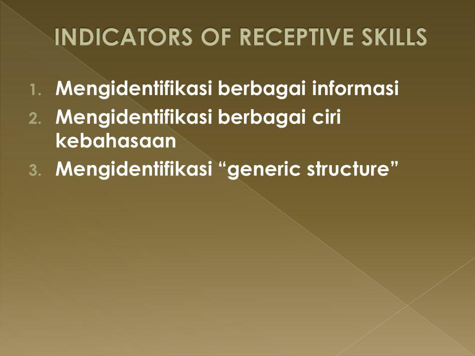 INDICATORS OF RECEPTIVE SKILLS