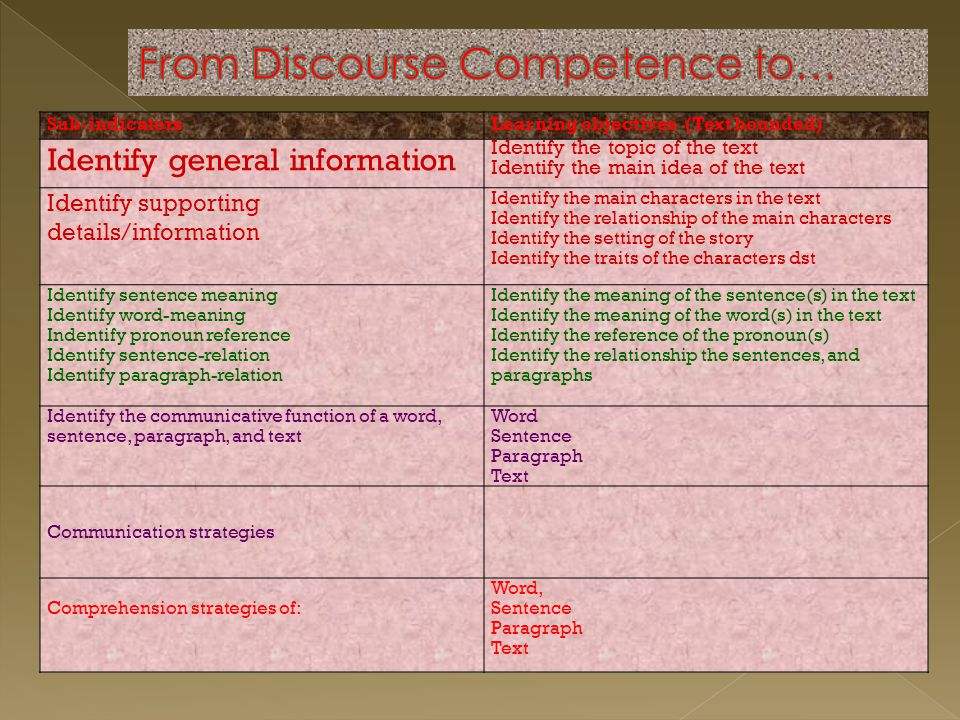 From Discourse Competence to…