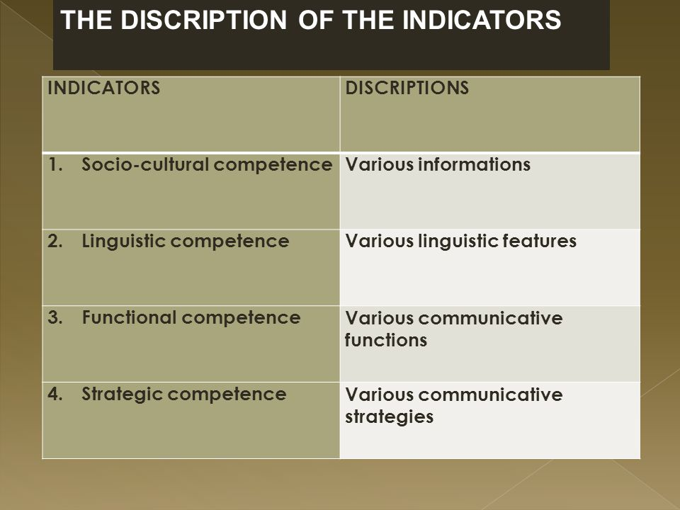 THE DISCRIPTION OF THE INDICATORS