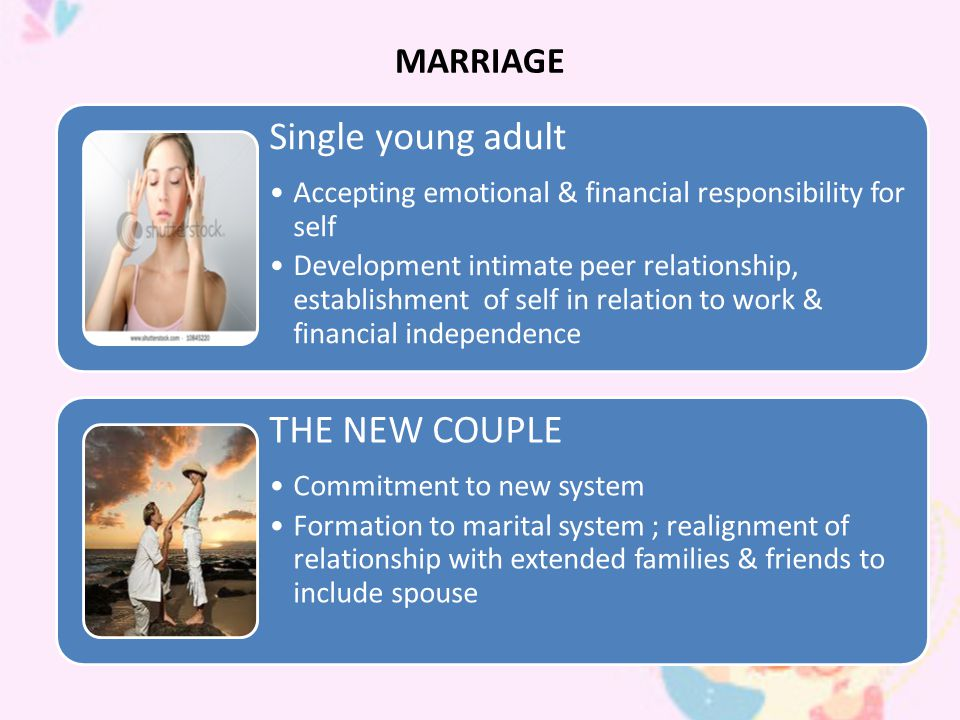 MARRIAGE Single young adult