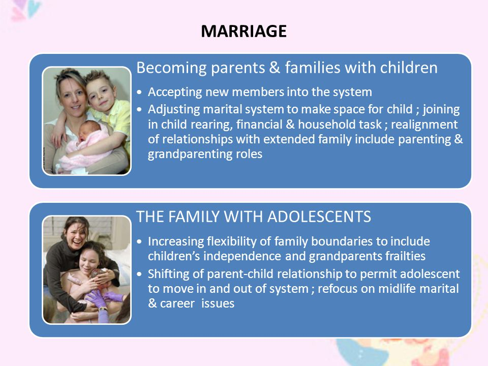 MARRIAGE Becoming parents & families with children