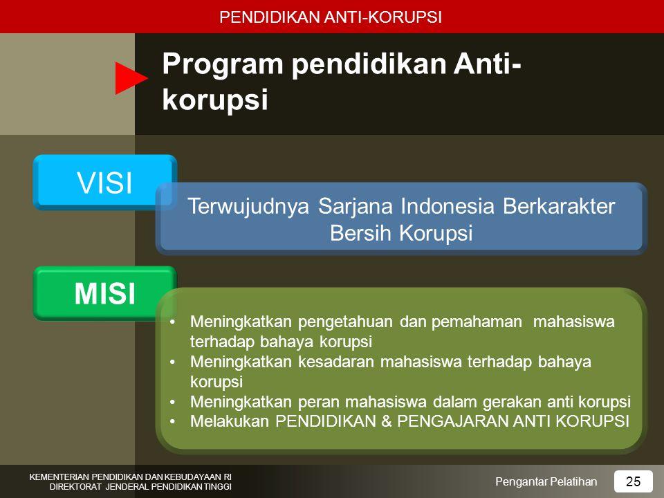 Terwujudnya Sarjana Indonesia Berkarakter Bersih Korupsi
