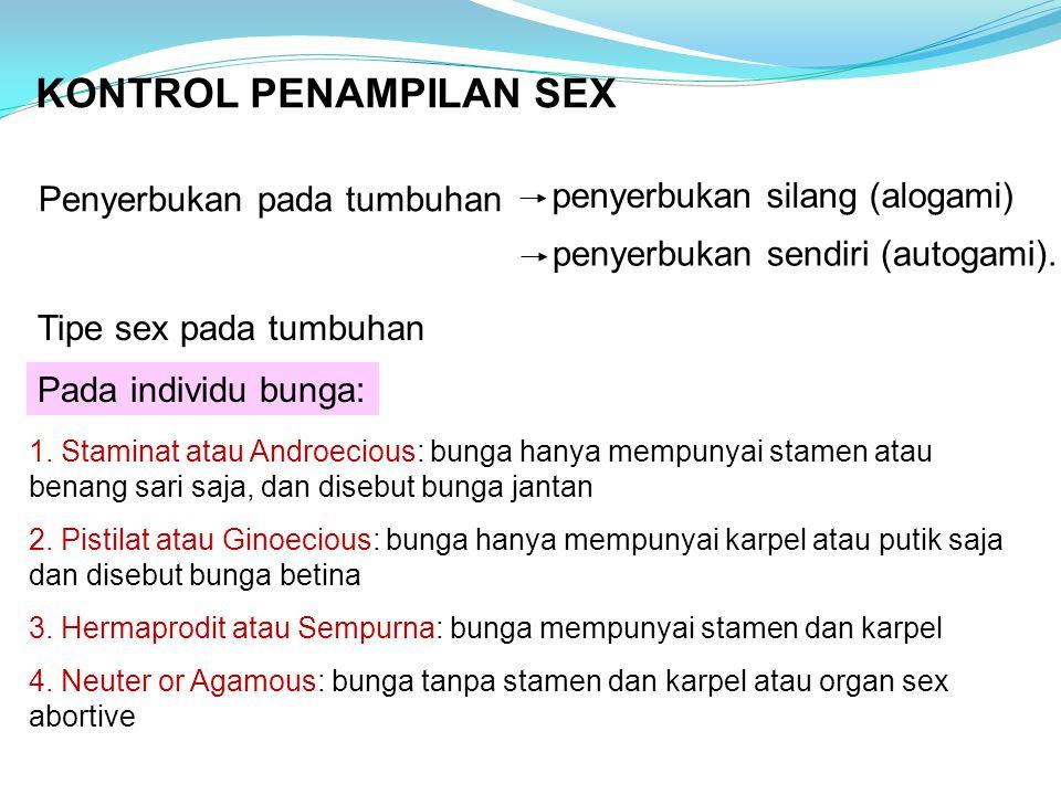 KONTROL PENAMPILAN SEX