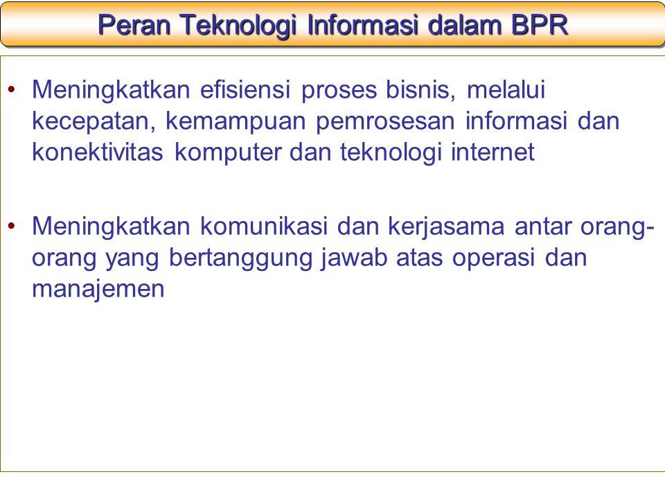 Peran Teknologi Informasi dalam BPR