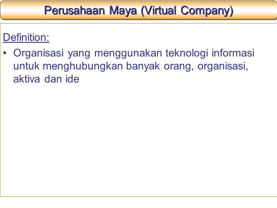 Perusahaan Maya (Virtual Company)