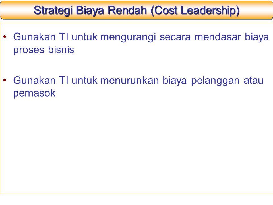 Strategi Biaya Rendah (Cost Leadership)