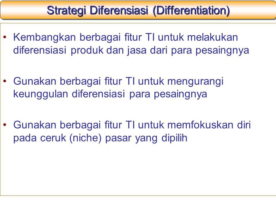 Strategi Diferensiasi (Differentiation)