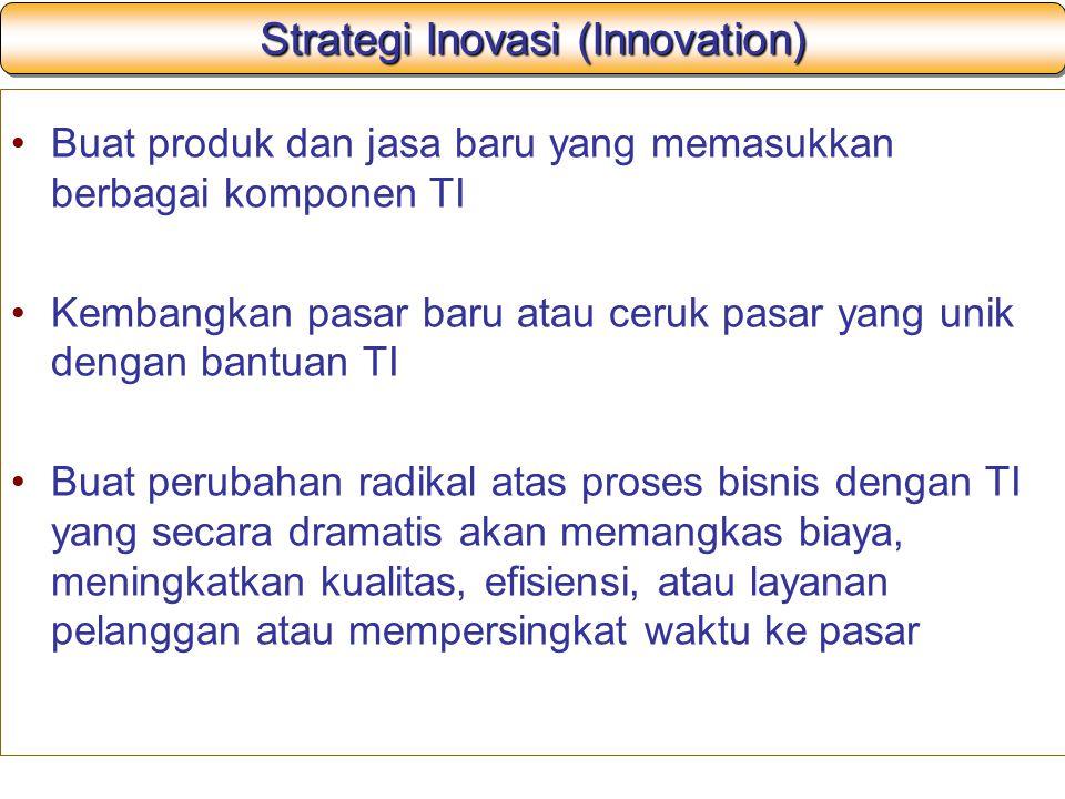 Strategi Inovasi (Innovation)