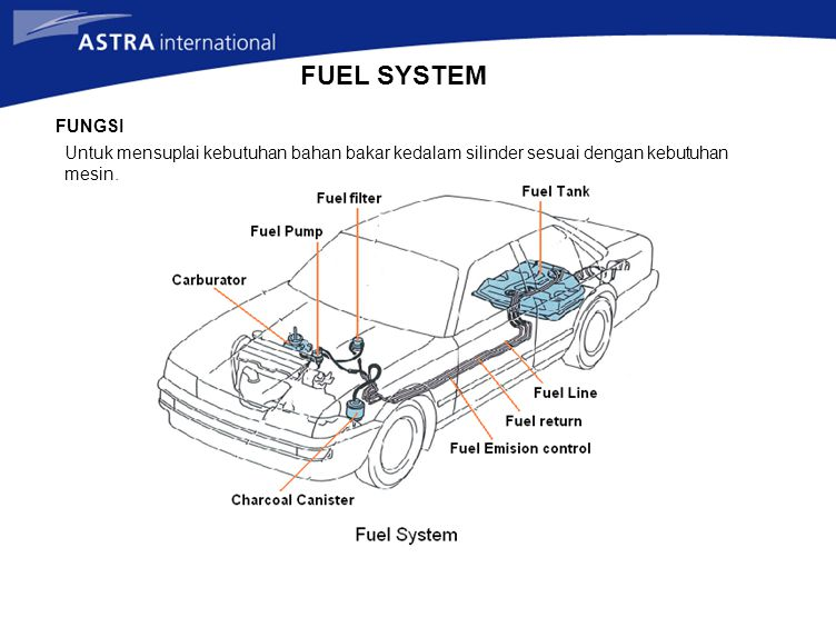 FUEL SYSTEM FUNGSI.